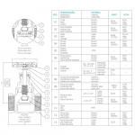 VÁLVULA GLOBO DISCO METALICO 2' CLASSFIG. 101 CLASSE 125S -DECA